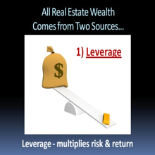 How Generational Wealth is Created Compounding Appreciation Coupled with Leverage
