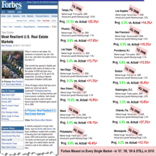 Forbes Exposed Again - Wrong Predictions in Local Real Estate Markets