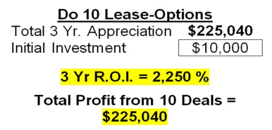 3 Year Return on Investment 2250% - Total Profit from 10 deals equals $225,040
