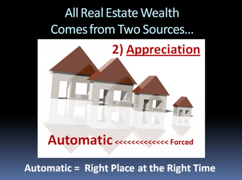 All real estate wealth comes from two sources: forced and automatic appreciation. Automatic appreciation equals right place at the right time