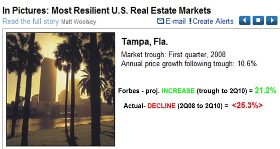 Most Resilient U.S. Real Estate Markets-Tampa, Florida 2008