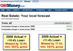 CNN Money Real Estate Local Forecast Yuma Arizona
