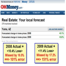 CNN is Wrong Again Predicting Local Market Analysis