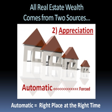 Automatic and Forced Appreciation in Real Estate