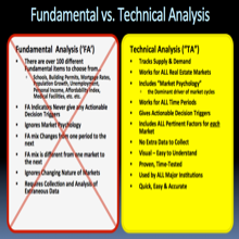 Why Technical Analysis is the Only Technique You Should Apply in Real Estate Investing