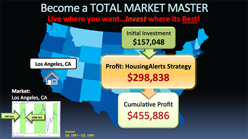 Map showing a $298,838 profit using the HousingAlerts investing strategy