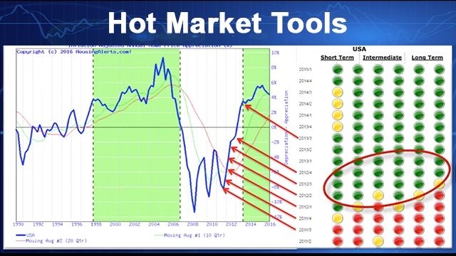 Hot Market Tools Picture 1