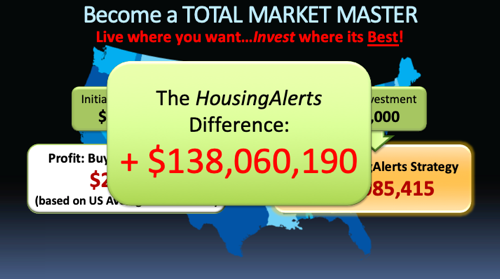 Become a Total Market Master - Live Where You Want...Housing Alerts Strategy
