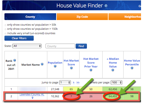 House Value Finder - Chart 03