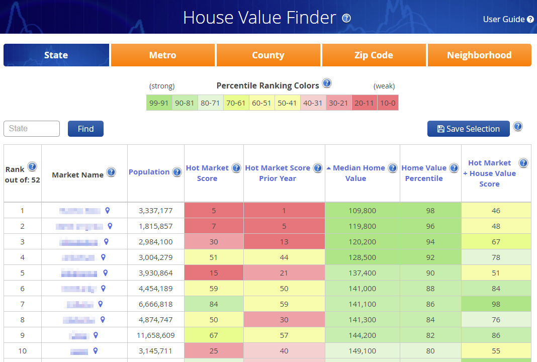 House Value Finder - Housing Alerts