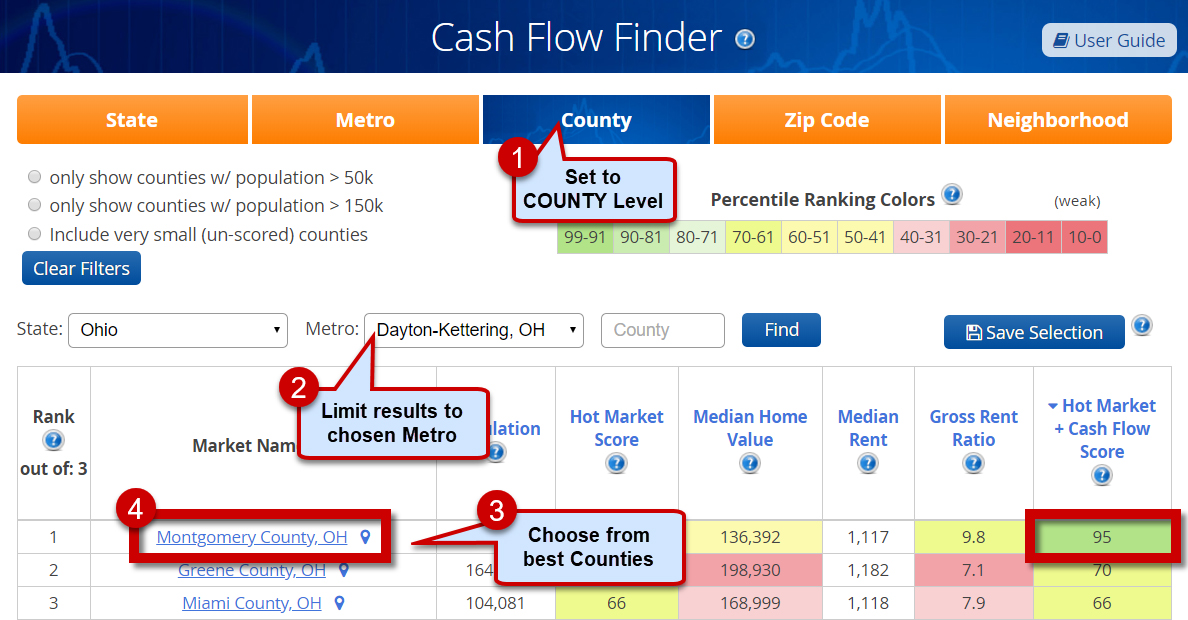 Top Real Estate Cash Flow and Appreciation COUNTY(s)
